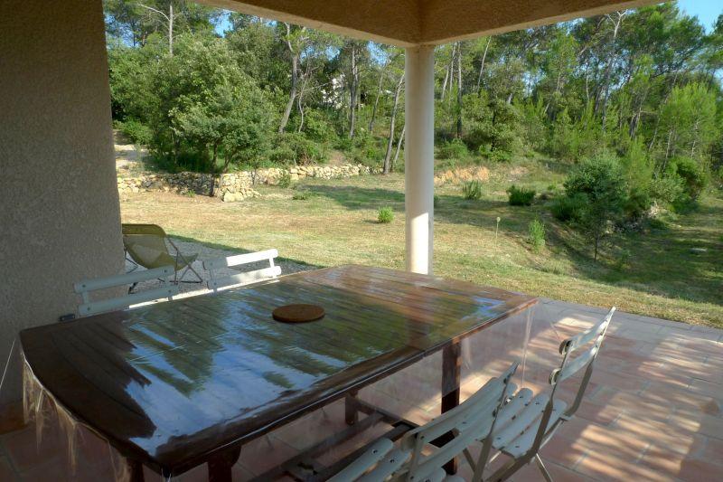 Vista do terraço Locação Vivenda 115618 Lorgues